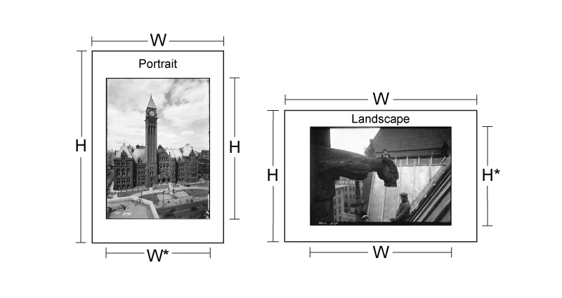 Digital image proportions example