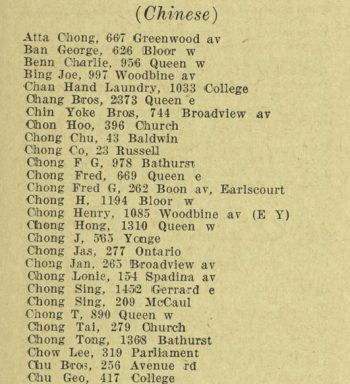 City directory page showing many people with the last name Chong.