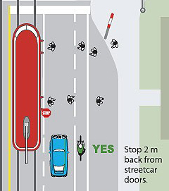 graphic of a cyclist stopping two meters from a streetcar while passengers are entering and exiting