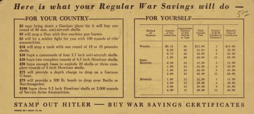 This card details the maturity value of war saving certificates, and also what they will do to help the war effort. For example, '$5 will let a soldier fight for you with 200 rounds of rifle ammunition.'