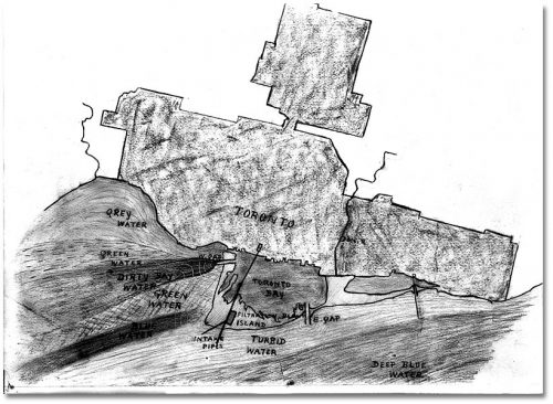Sketched map of waterfront showing intake and outtake pipes and quality of water in different areas of the lake.