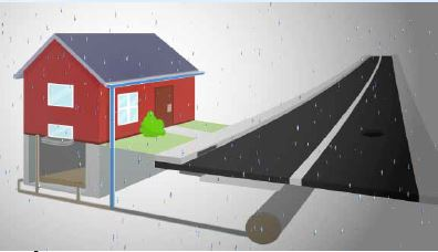 A graphic of a house above and beneath ground level showing one pipes underground.