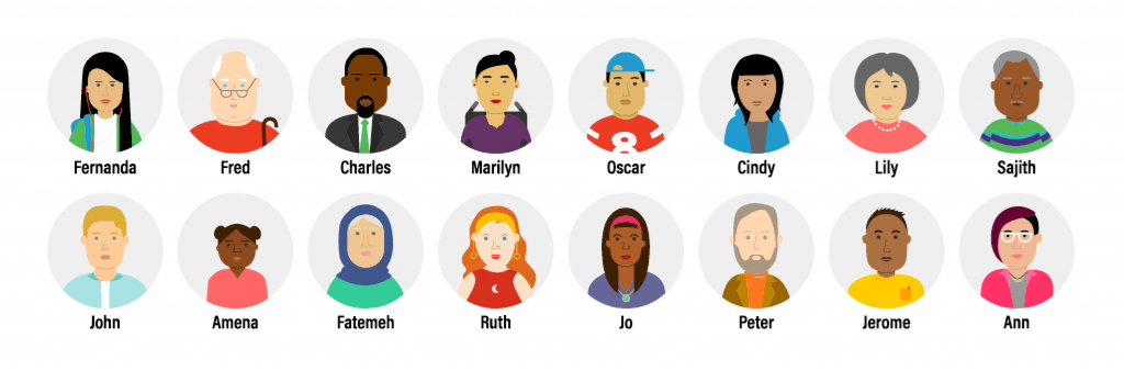 Meet the TOcore Avatars: Fernanda, Fred, Charles, Marilyn, Oscar, Cindy, Lily, Sajith, John, Amena, Fatemeh, Ruth, Jo, Peter, Jerome, and Ann