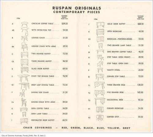 Lines drawings and prices of furniture.