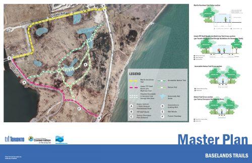 Baselands Trails Master Plan