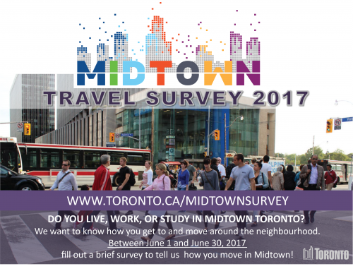 Image of postcard promoting Midtown in Focus 2017 travel survey