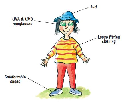Child wearing hat, UVA and UVB sunglasses, loose fitting clothing and comfortable shoes