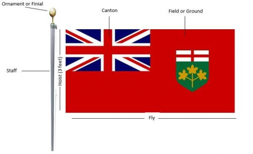 diagram of a sample flag with the approved required measurements for the City's courtesy flagpole