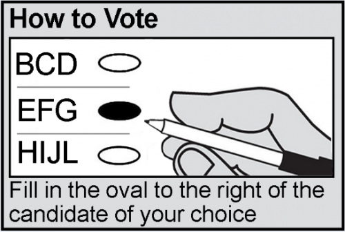 """Image showing """"How to vote:"""" and a hand with a pen demonstrating filling in the oval to the right of the candidate name"""