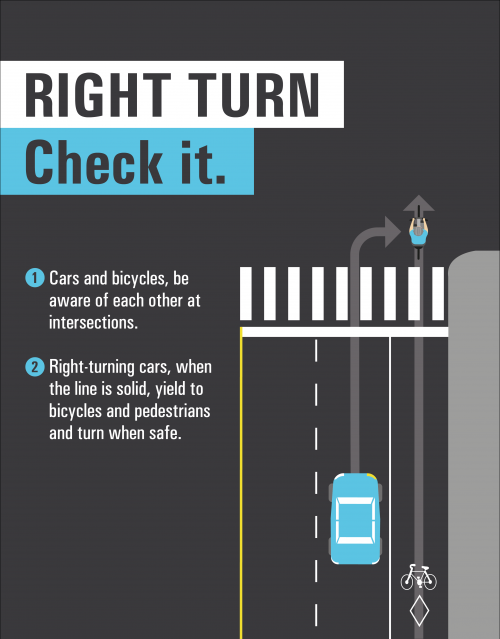 Diagram of how to make a proper right turn and explanation on how to do it: 1. Cars and bicycles, be aware of each other at intersections. 2. Right-turning cars, when the line is solid, yield to bicycles and pedestrians and turn when safe.