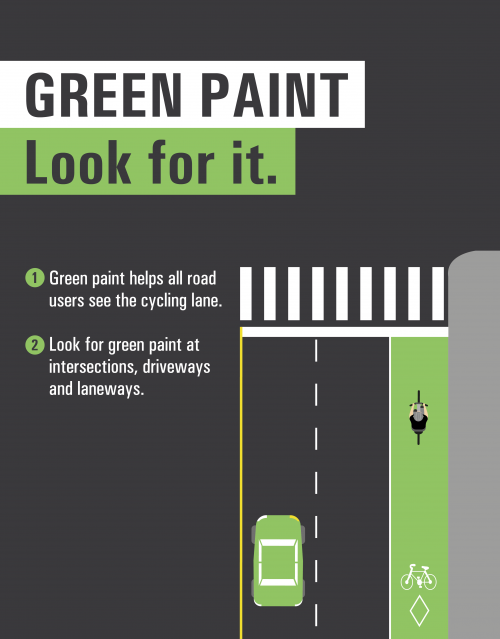 GREEN PAINT Look for it. 1. Green paint helps all road users see the cycling lane. 2. Look for green paint at intersections, driveways and laneways.