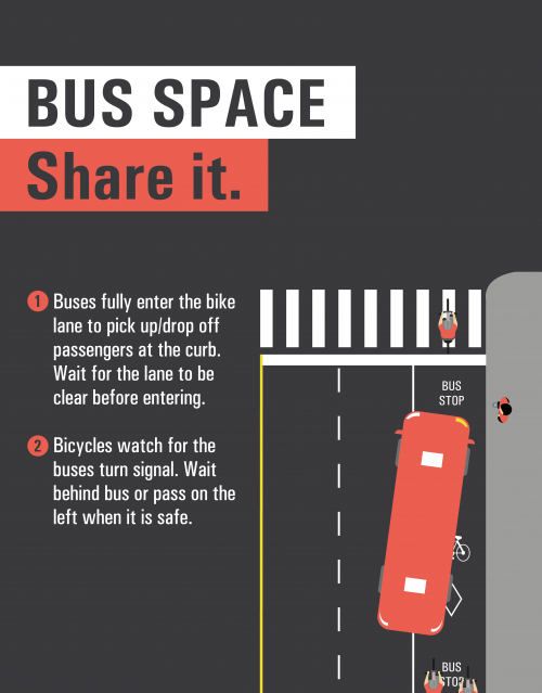 BUS SPACE Share it. 1. Buses fully enter the bike lane to pick up/drop off passengers at the curb. Wait for the lane to be clear before entering. 2. Bicycles watch for the buses turn signal. Wait behind bus or pass on the left when it is safe.