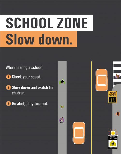School Zone: Slow down. When nearing a school. 1. Check your speed. 2. Slow down and watch for children. 3. Be alert, stay focused.