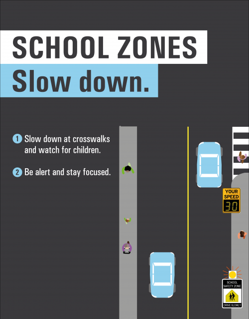 School Zones: Slow down. Slow down at crosswalks and watch for children. Be alert and stay focused.
