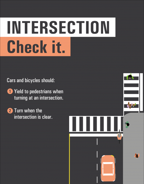 Intersection: Check it. Cars and bicycles should: Yield to pedestrians when turning at an intersection. Turn when the intersection is clear.