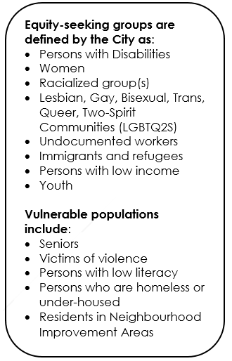 Graphic identifying equity-seeking groups and vulnerable populations are, as defined by the City