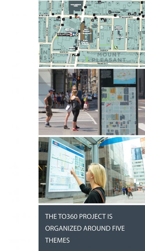 The first image is of wayfinding map near mount pleasant. The second image is a wayfinding sign with pedestrians in the background. The third image is of a lady pointing at TTC wayfinding map in a transit shelter.