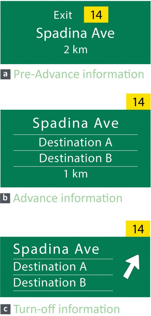 Image of the Vehicular Destination Signage