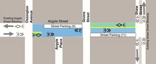 Proposal for a bikeway on Argyle Street between Ossington Avenue and Shaw Street