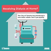 Graphic reading Receiving Dialysis at Home?