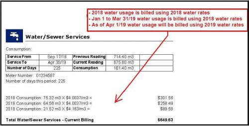 Image of Water and Sewer Service section on a 2019 Utility bill. Graphic displays 2018 and 2019 water consumption and the calculation of water charges using different rates