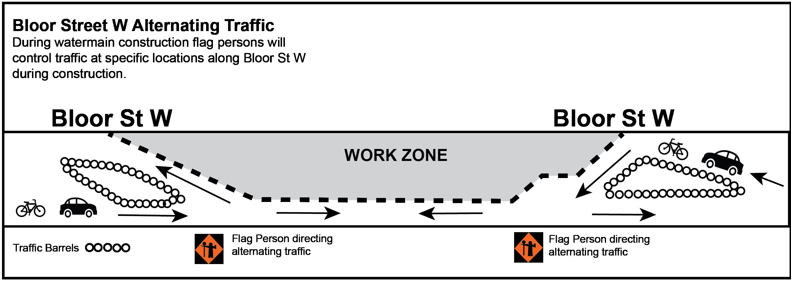Bloor Street Alternating Traffic _diagram