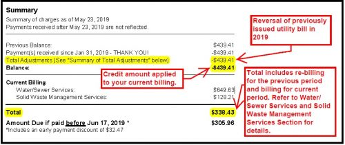 Image of billing Summary Section on 2019 Utility Bill