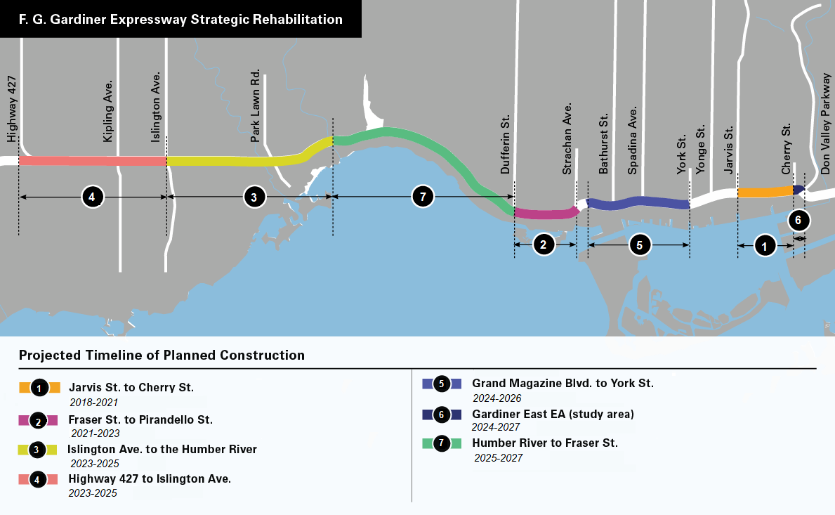 A map of the Gardiner Expressway showing the projected timeline of planned construction over a ten year period