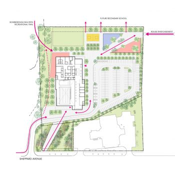 The site plan for the facility, with the rail path recreational trail on the west, the rouge river easement on the east, and a section pointing to a future secondary school at the north.