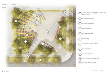 Plan image of Concept 1: Plaza at the intersection of Caven Street and Zorra Street. Locations of individual park features are numerically keyed to the plan.