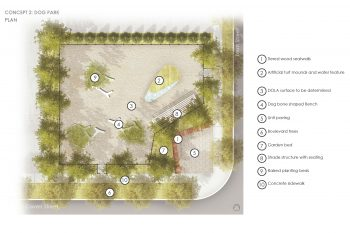 Plan image of Concept 2: Dog Park at the intersection of Caven Street and Zorra Street. Locations of individual park features are numerically keyed to the plan.
