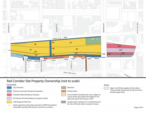 Map showing ownership of air rights over the Union Station Rail Corridor, where Rail Deck Park is planned to be built.