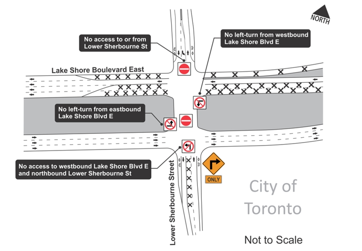 Map of intersection of Lake Shore Boulevard East and Lower Sherbourne Street. Map details traffic restrictions: No access to or from Sherbourne Street north of Lake Shore Boulevard East; Vehicles travelling westbound on Lake Shore Boulevard East will not be able to turn north or south on Sherbourne Street, they must drive through the intersection; Vehicles travelling eastbound on Lake Shore Boulevard East can travel south on Sherbourne Street but will not be able to turn north onto Sherbourne Street; and Westbound Lake Shore Boulevard East will be reduced to one lane leading up to and just after the Sherbourne Street intersection