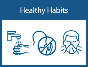 Healthy habits - graphic of person washing hands, coughing into their hands with an X on top, and a person blowing their nose