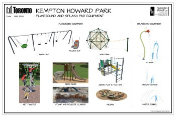 The plan for the playground and splash pad, showing the different pieces that will be used.