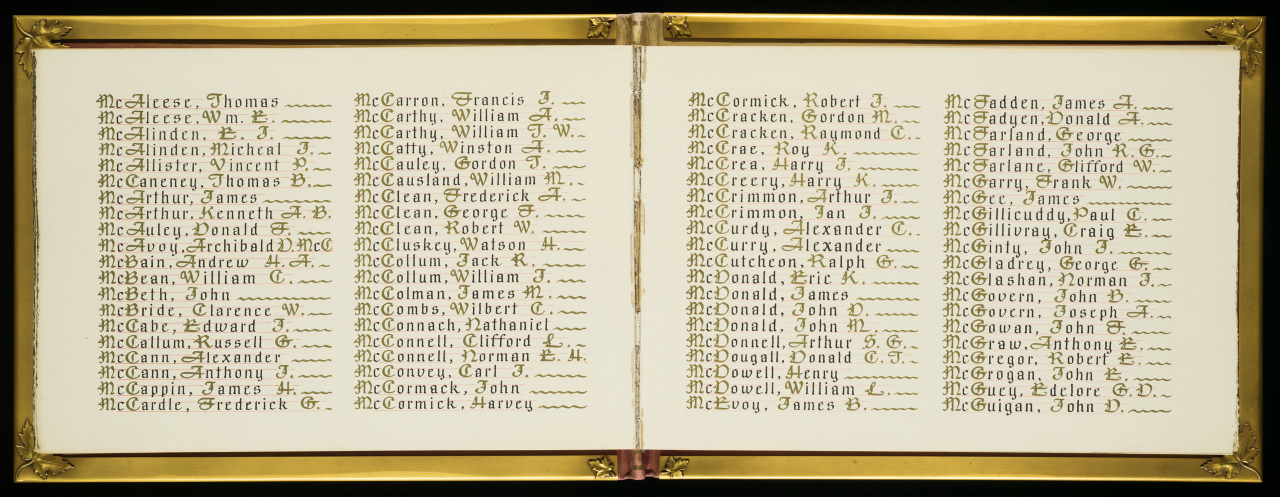 Pages from the Golden Book of Remembrance
