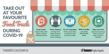 screenshot of the take out at your favourite food truck infographic