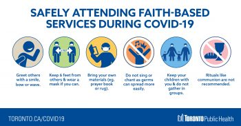 screenshot of the safely attending faith-based services infographic