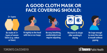 screenshot of qualities of a good cloth mask infographic