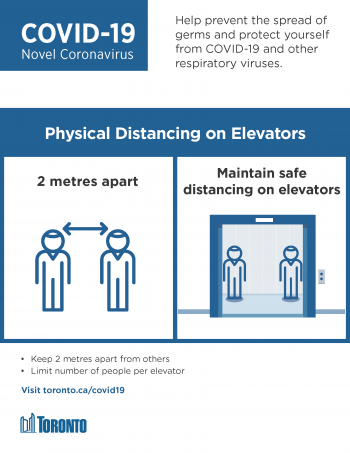 screenshot of physical distancing on elevators poster