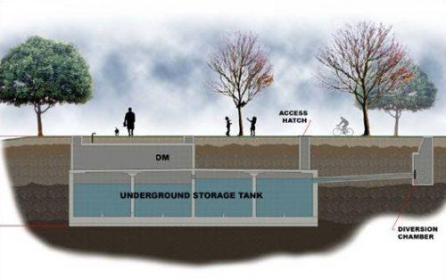 Diagram of an underground storage tank
