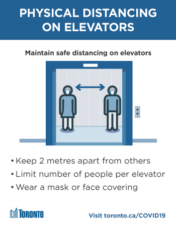 screenshot of physical distancing on elevators