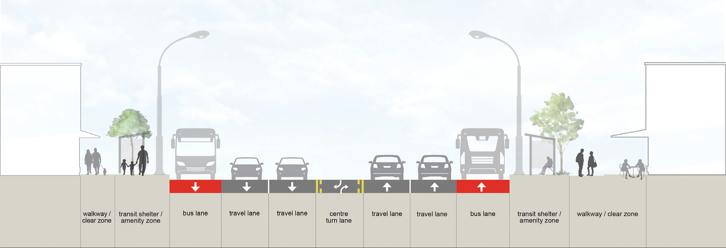 Diagram indicating the lane configuration on Eglinton