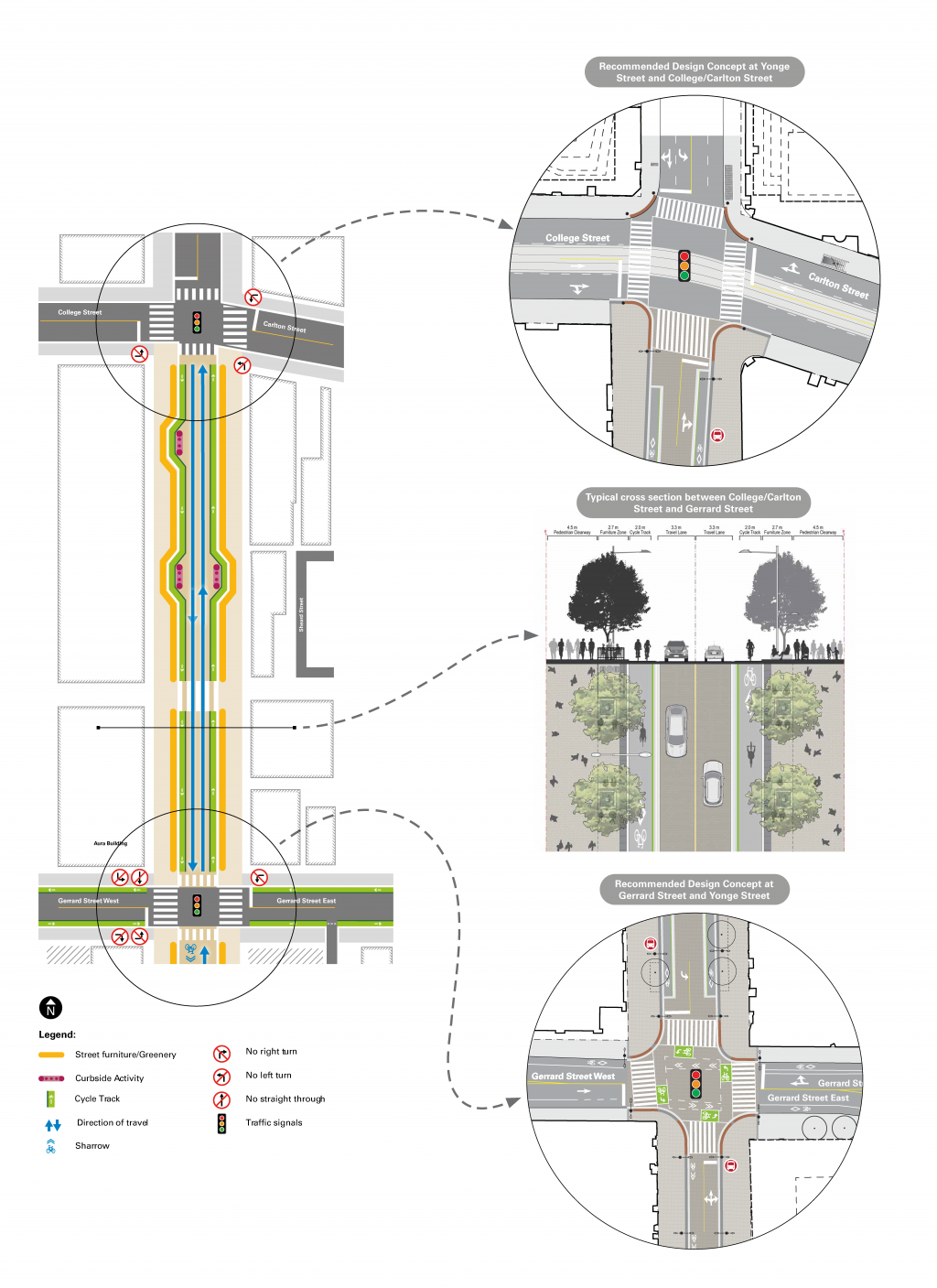 Plan and cross section for College Street to Gerrard Street