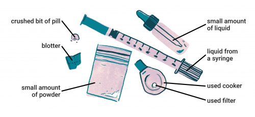 image showing types of samples accepted by drug checking services: crushed bit of pill, blotter, small amount of powder, small amount of liquid, liquid from a syringe, used cooker, used filter