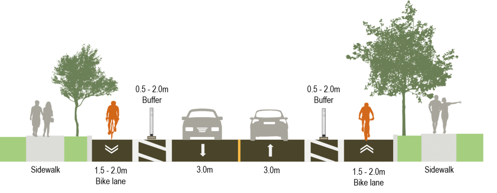 Cross section diagram of design option A for Segment 1 of Martin Grove Road, showing painted buffers with pre-cast curbs and bollards.