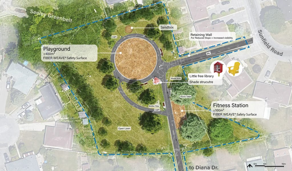 Alt text: The concept plan for the improvements to Diana Park include a playground, fitness station, bottle filling station and open lawn. Additional amenities like Muskoka chairs, a Little Free Library, picnic tables and shade structure are also included.