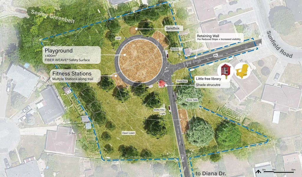 The concept design for Diana Park includes a playground, fitness station, open lawn area and bottle filling station. The plan includes multiple stations along a trail loop integrated into the design.