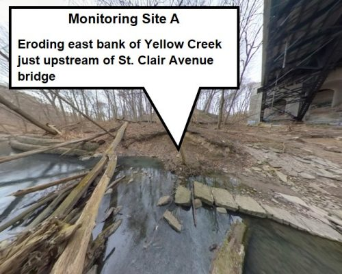 Yellow Creek Geomorphic Systems Master Plan Monitoring Site A north of St Clair Avenue East bridge