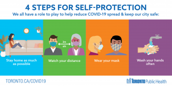 screenshot of 4 steps for self-protection infographic